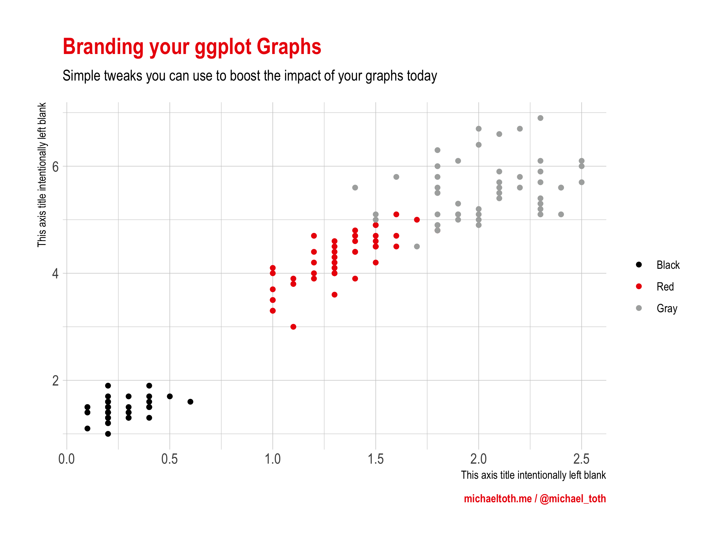 You Need to Start Branding Your Graphs  Here's How, with ggplot!