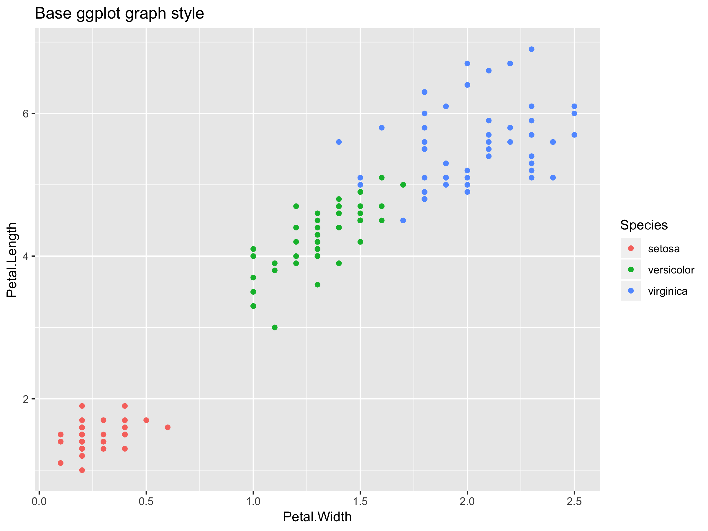 You Need to Start Branding Your Graphs. Here's How, with ggplot!